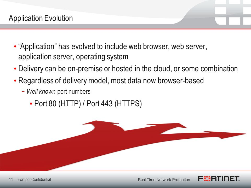 Fortinet Confidential Application Evolution Application has evolved to include web browser, web server, application server, operating system Delivery can be on-premise or hosted in the cloud, or some combination Regardless of delivery model, most data now browser-based − Well known port numbers ▪Port 80 (HTTP) / Port 443 (HTTPS) 11