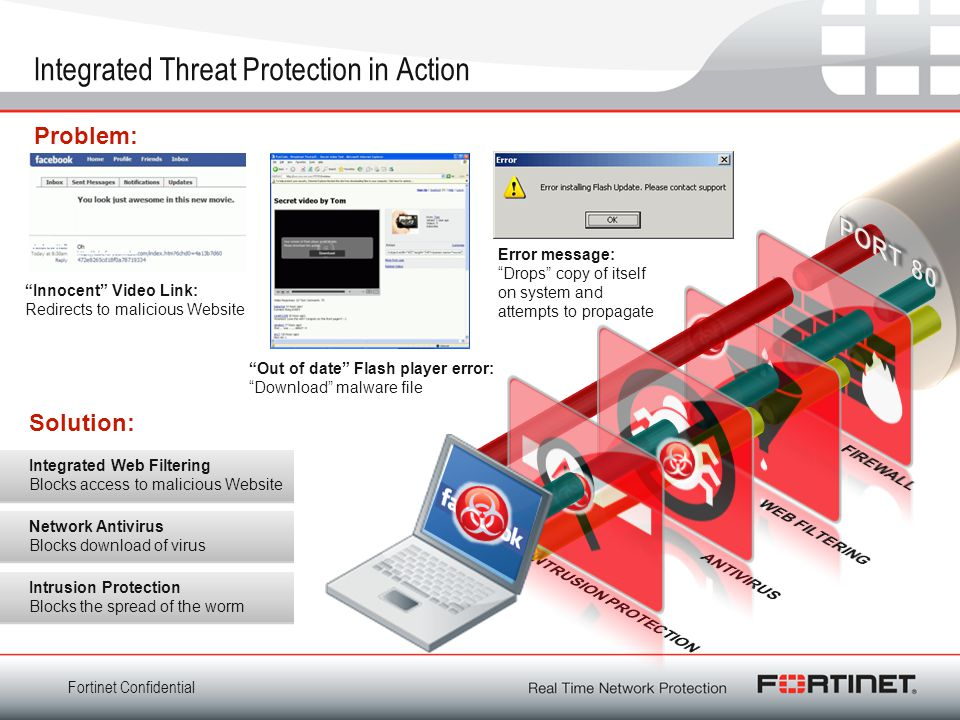 Fortinet Confidential Integrated Threat Protection in Action Innocent Video Link: Redirects to malicious Website Integrated Web Filtering Blocks access to malicious Website Network Antivirus Blocks download of virus Intrusion Protection Blocks the spread of the worm Solution: Error message: Drops copy of itself on system and attempts to propagate Out of date Flash player error: Download malware file Problem: