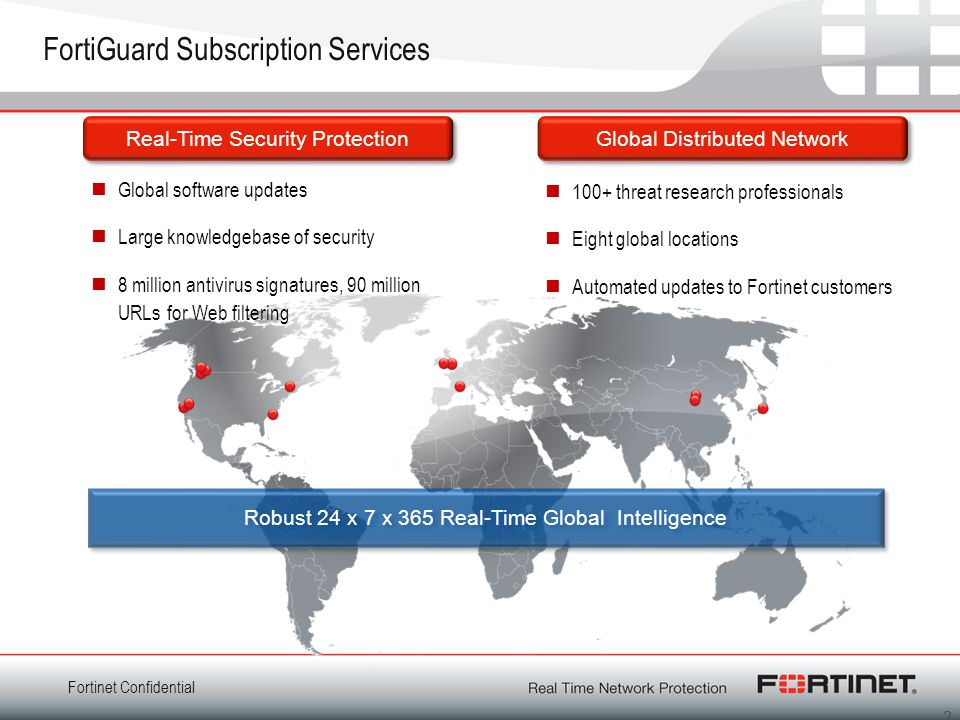 Fortinet Confidential 20 100+ threat research professionals Eight global locations Automated updates to Fortinet customers Global software updates Large knowledgebase of security 8 million antivirus signatures, 90 million URLs for Web filtering Robust 24 x 7 x 365 Real-Time Global Intelligence FortiGuard Subscription Services Real-Time Security Protection Global Distributed Network