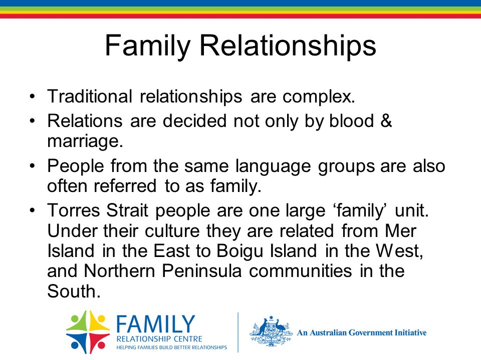 Family Relationships - Kinship Kinship determines an Indigenous person's extended family & land.