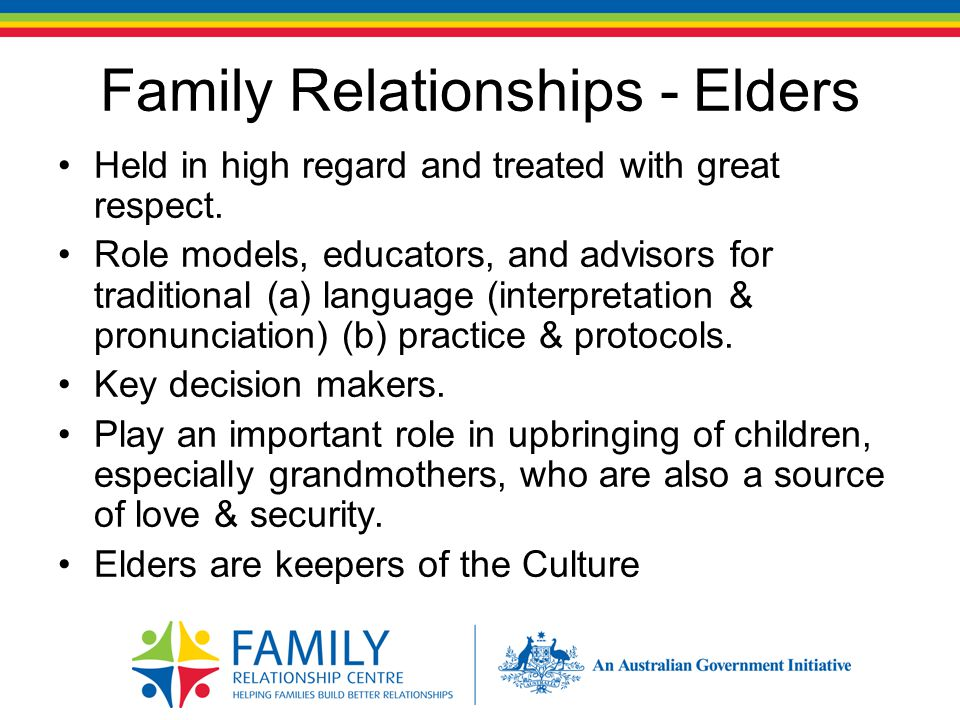 Family Relationships - Elders Held in high regard and treated with great respect.