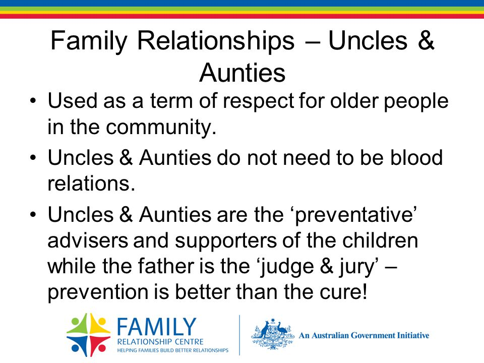 Family Relationships – Uncles & Aunties Used as a term of respect for older people in the community.