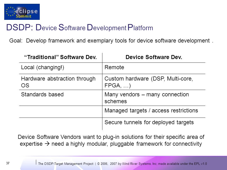 The DSDP-Target Management Project | © 2006, 2007 by Wind River Systems, Inc; made available under the EPL v DSDP: D evice S oftware D evelopment P latform Traditional Software Dev.Device Software Dev.
