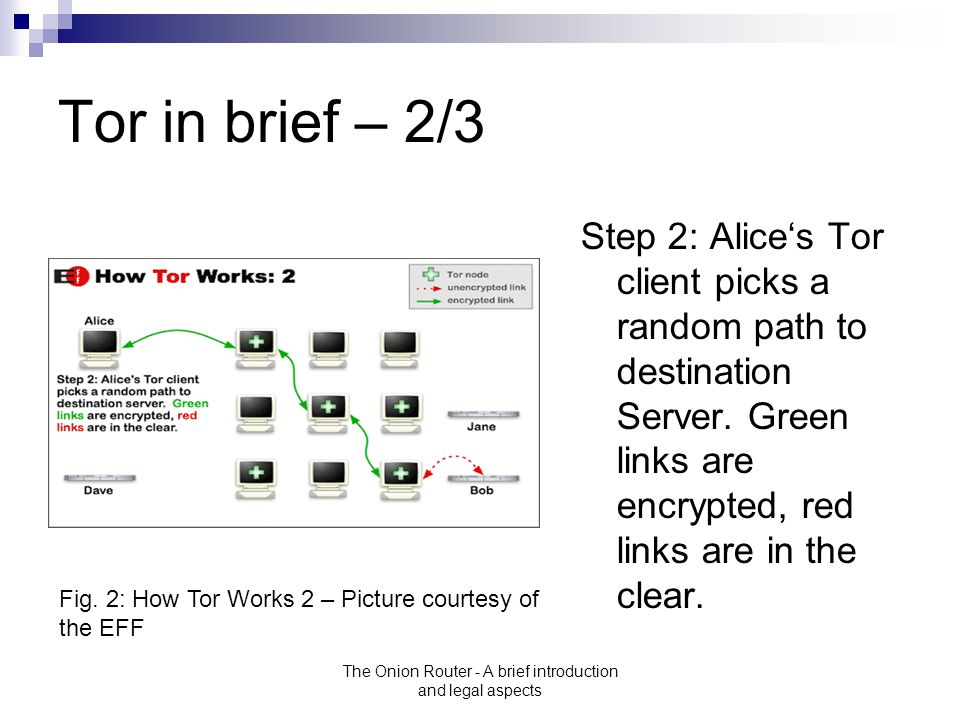 The Onion Router - A brief introduction and legal aspects Tor in brief – 2/3 Step 2: Alice's Tor client picks a random path to destination Server. Gre