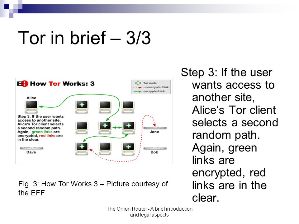 The Onion Router - A brief introduction and legal aspects Tor in brief – 3/3 Step 3: If the user wants access to another site, Alice's Tor client sele