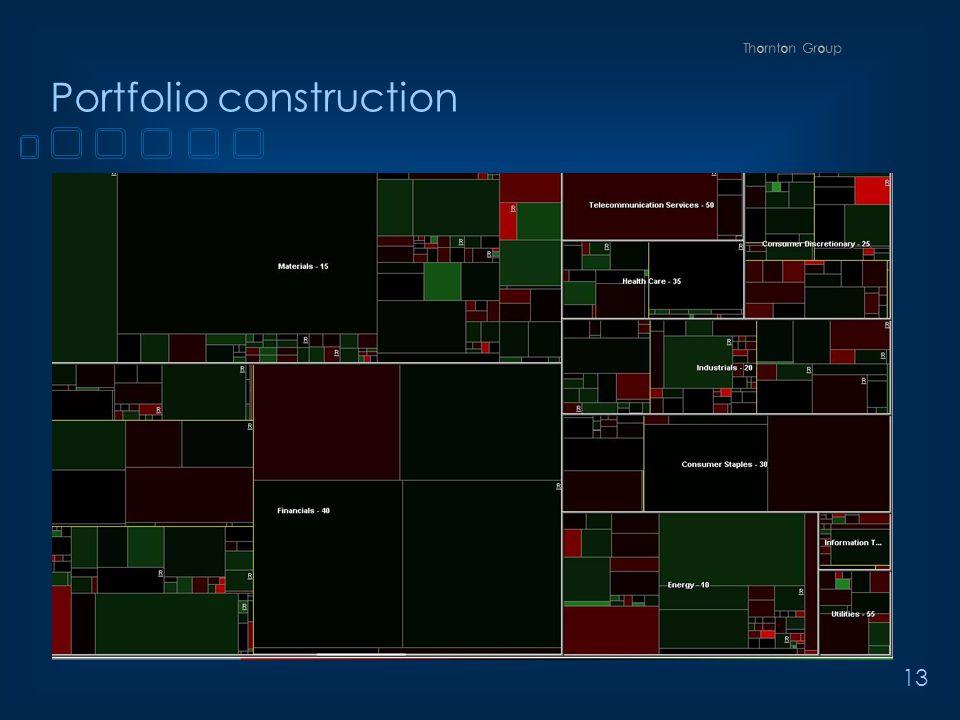 13 Portfolio construction what makes our market