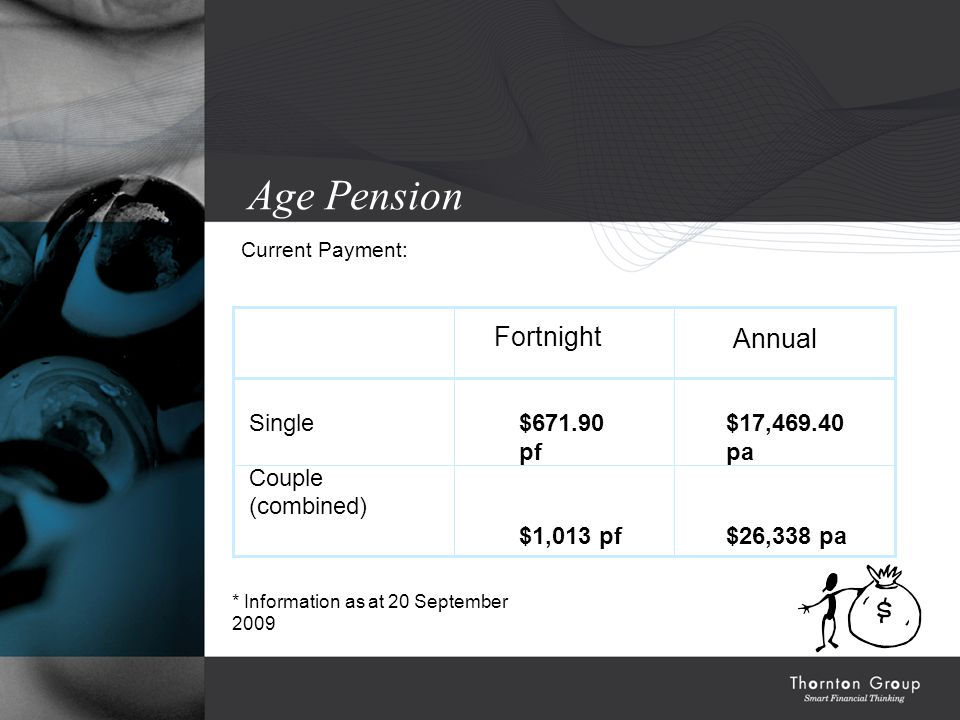 Age Pension Current Payment: * Information as at 20 September 2009 $671.90 pf $1,013 pf $17,469.40 pa $26,338 pa Fortnight Annual Single Couple (combined)
