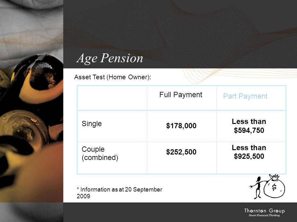 Age Pension Asset Test (Home Owner): * Information as at 20 September 2009 Full Payment Part Payment Single Couple (combined) $178,000 $252,500 Less than $594,750 Less than $925,500