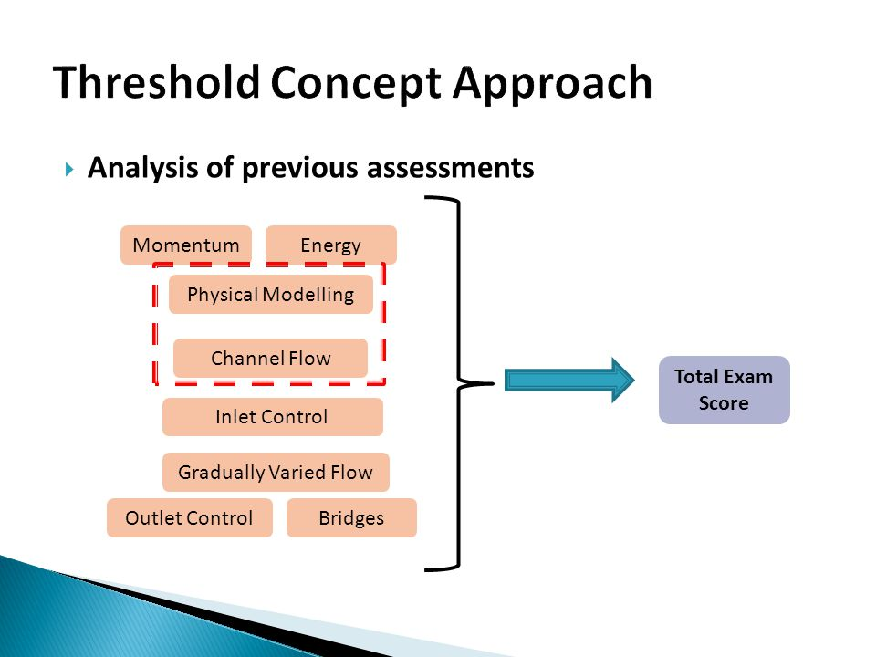  Analysis of previous assessments MomentumEnergy Physical Modelling Channel Flow Gradually Varied Flow Inlet Control Outlet ControlBridges Total Exam Score