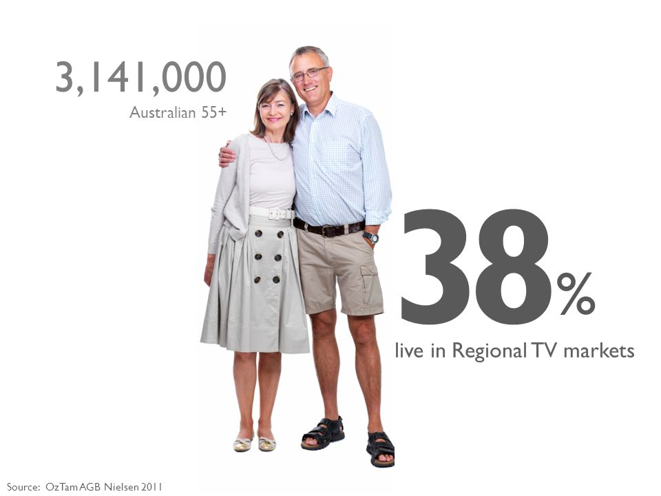 3 % 8 Source: OzTam AGB Nielsen 2011 3,141,000 Australian 55+ live in Regional TV markets