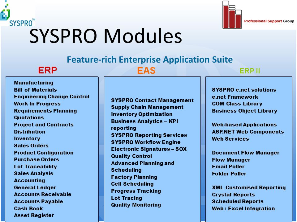 SYSPRO Modules Feature-rich Enterprise Application Suite Manufacturing Bill of Materials Engineering Change Control Work In Progress Requirements Planning Quotations Project and Contracts Distribution Inventory Sales Orders Product Configuration Purchase Orders Lot Traceability Sales Analysis Accounting General Ledger Accounts Receivable Accounts Payable Cash Book Asset Register SYSPRO Contact Management Supply Chain Management Inventory Optimization Business Analytics – KPI reporting SYSPRO Reporting Services SYSPRO Workflow Engine Electronic Signatures – SOX Quality Control Advanced Planning and Scheduling Factory Planning Cell Scheduling Progress Tracking Lot Tracing Quality Monitoring SYSPRO e.net solutions e.net Framework COM Class Library Business Object Library Web-based Applications ASP.NET Web Components Web Services Document Flow Manager Flow Manager Email Poller Folder Poller XML Customised Reporting Crystal Reports Scheduled Reports Web / Excel Integration