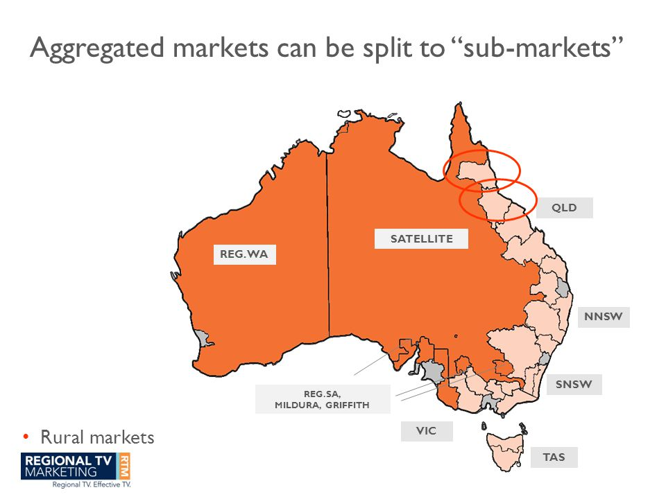 Aggregated markets can be split to sub-markets Rural markets QLD NNSW SNSW TAS VIC REG.SA, MILDURA, GRIFFITH REG.