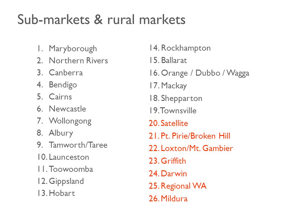 Sub-markets & rural markets 1.Maryborough 2.Northern Rivers 3.Canberra 4.Bendigo 5.Cairns 6.Newcastle 7.Wollongong 8.Albury 9.Tamworth/Taree 10.Launceston 11.Toowoomba 12.Gippsland 13.Hobart 14.