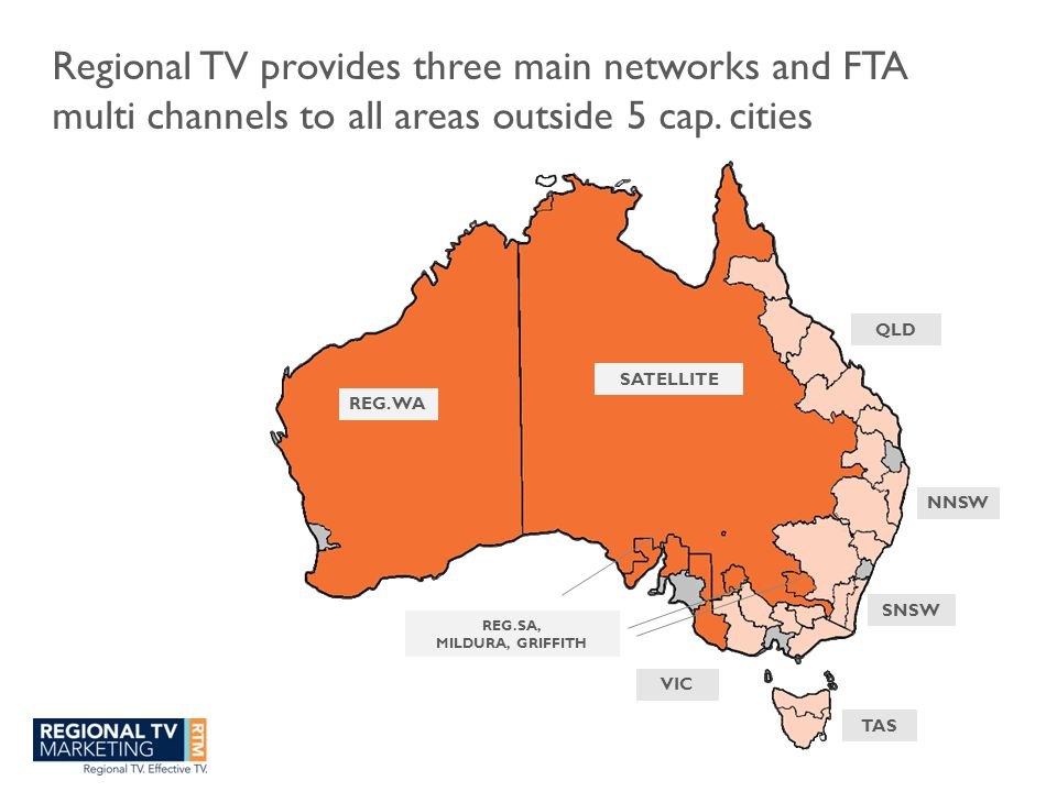 Current Adstock investment in regional areas could be increased to maximise total advertising generated sales.