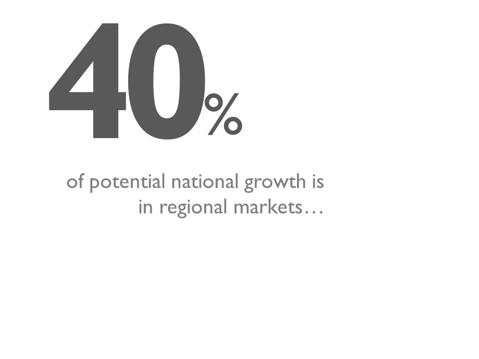 40 % of potential national growth is in regional markets…