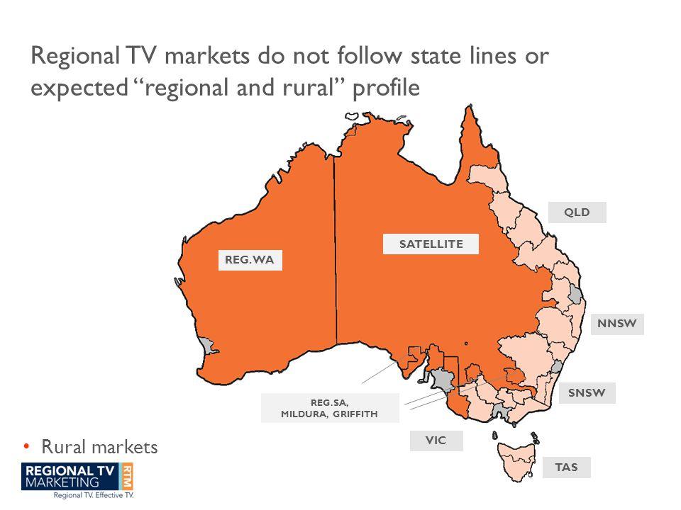 Aggregated markets can be split to sub-markets Rural markets QLD NNSW SNSW TAS VIC REG.SA, MILDURA, GRIFFITH REG.