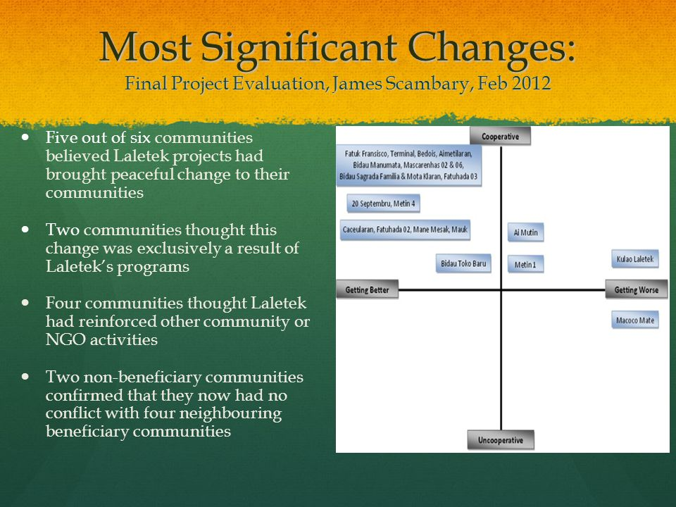 Most Significant Changes: Final Project Evaluation, James Scambary, Feb 2012 Five out of six communities believed Laletek projects had brought peacefu