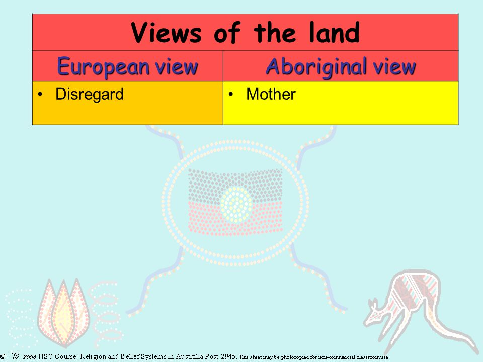 Views of the land European view Aboriginal view DisregardMother