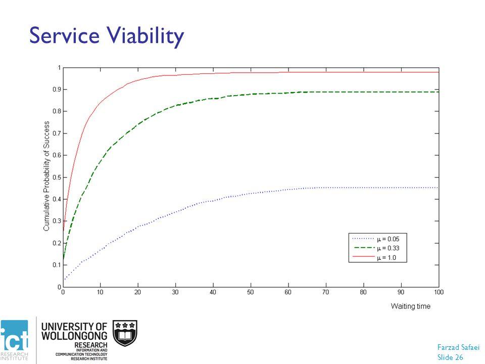 Farzad Safaei Slide 26 Service Viability
