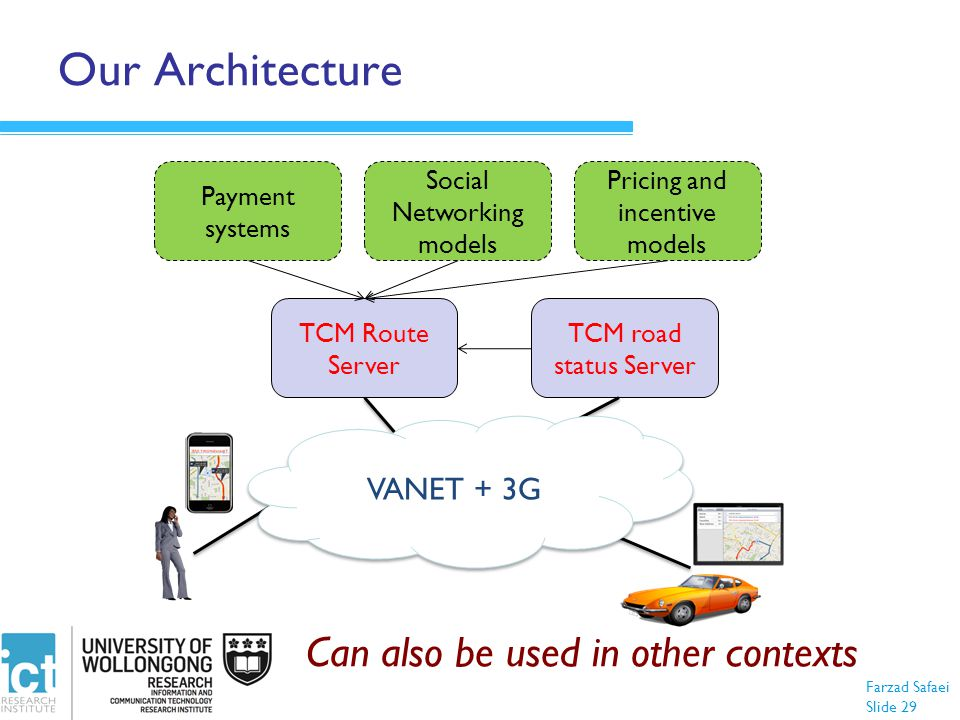Farzad Safaei Slide 29 Our Architecture Can also be used in other contexts TCM Route Server TCM road status Server Pricing and incentive models Social