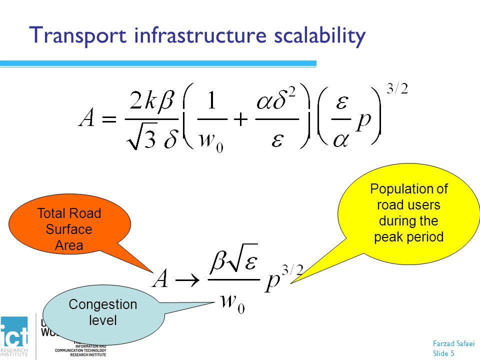 Farzad Safaei Slide 5 Transport infrastructure scalability Total Road Surface Area Congestion level Population of road users during the peak period