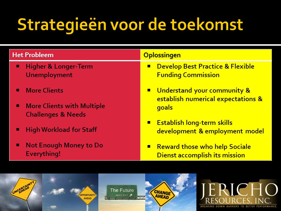 Het Probleem Oplossingen  Higher & Longer-Term Unemployment  More Clients  More Clients with Multiple Challenges & Needs  High Workload for Staff  Not Enough Money to Do Everything.