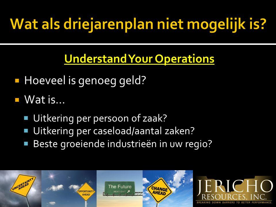 Understand Your Operations  Hoeveel is genoeg geld.