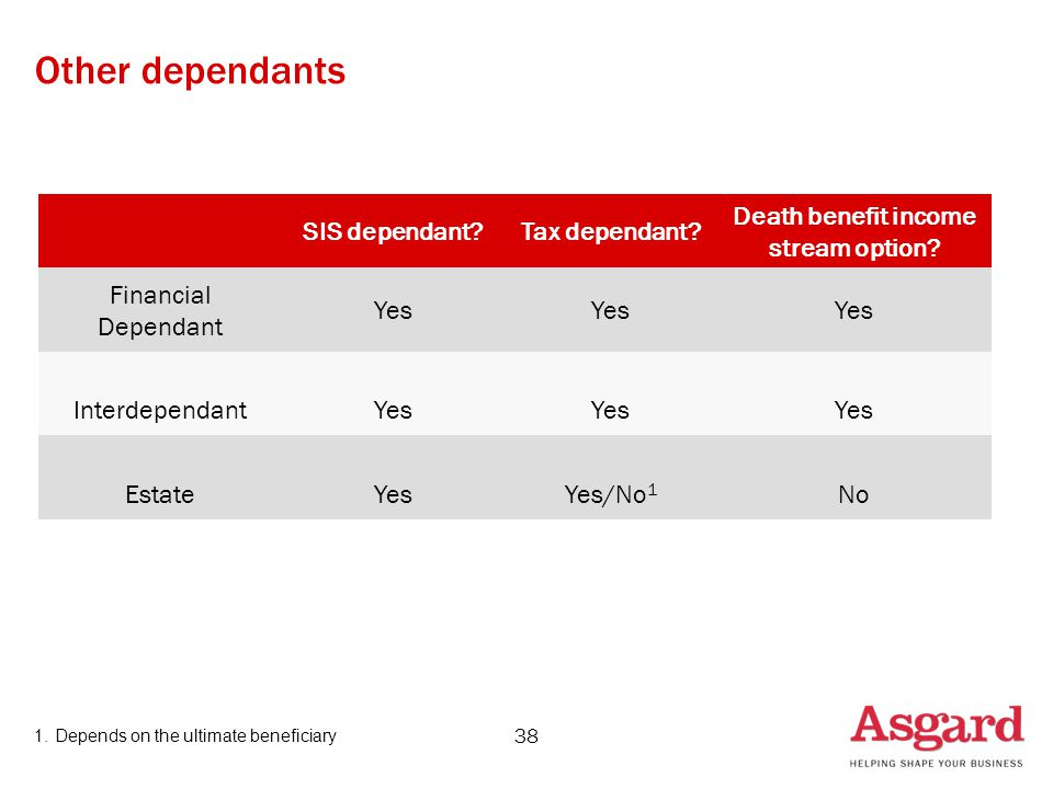 38 Other dependants SIS dependant?Tax dependant. Death benefit income stream option.