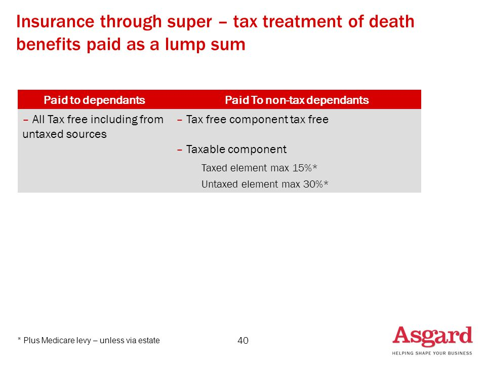 40 Insurance through super – tax treatment of death benefits paid as a lump sum Paid to dependantsPaid To non-tax dependants – All Tax free including from untaxed sources –Tax free component tax free –Taxable component Taxed element max 15%* Untaxed element max 30%* * Plus Medicare levy – unless via estate