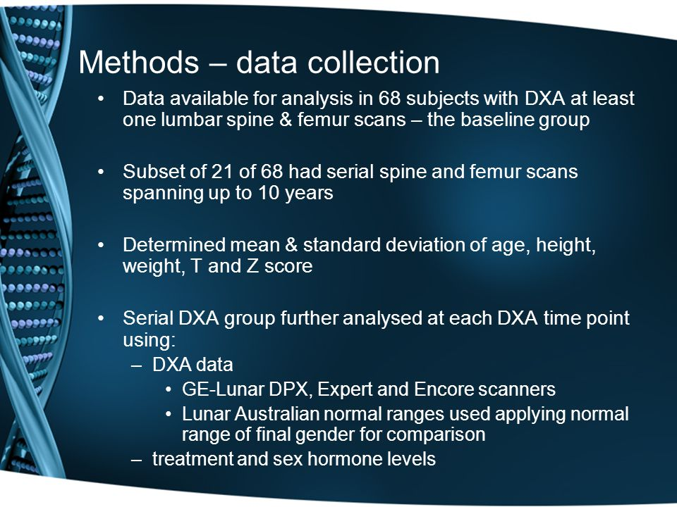 Methods – data collection Data available for analysis in 68 subjects with DXA at least one lumbar spine & femur scans – the baseline group Subset of 21 of 68 had serial spine and femur scans spanning up to 10 years Determined mean & standard deviation of age, height, weight, T and Z score Serial DXA group further analysed at each DXA time point using: –DXA data GE-Lunar DPX, Expert and Encore scanners Lunar Australian normal ranges used applying normal range of final gender for comparison –treatment and sex hormone levels