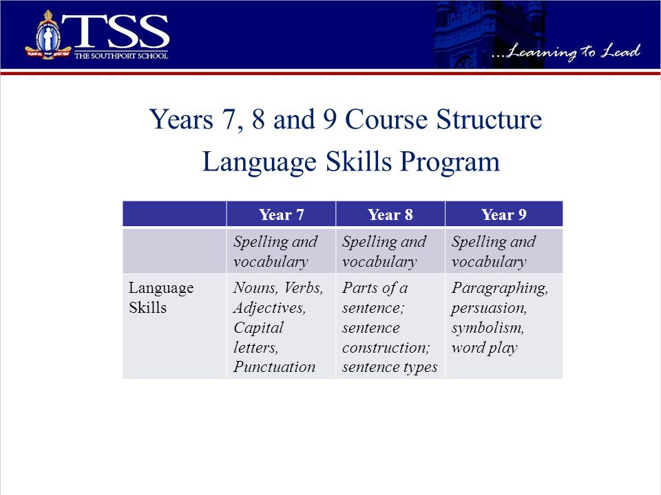 Years 7, 8 and 9 Course Structure Language Skills Program Year 7Year 8Year 9 Spelling and vocabulary Language Skills Nouns, Verbs, Adjectives, Capital letters, Punctuation Parts of a sentence; sentence construction; sentence types Paragraphing, persuasion, symbolism, word play