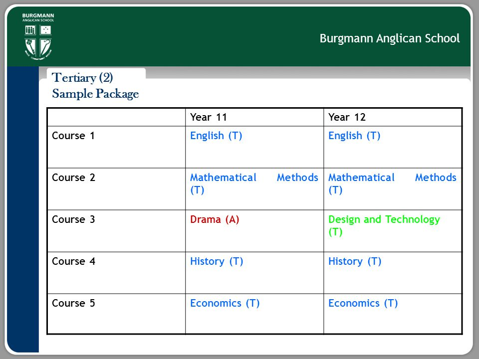 Burgmann Anglican School Tertiary (2) Sample Package Year 11Year 12 Course 1English (T) Course 2Mathematical Methods (T) Course 3Drama (A)Design and Technology (T) Course 4History (T) Course 5Economics (T)