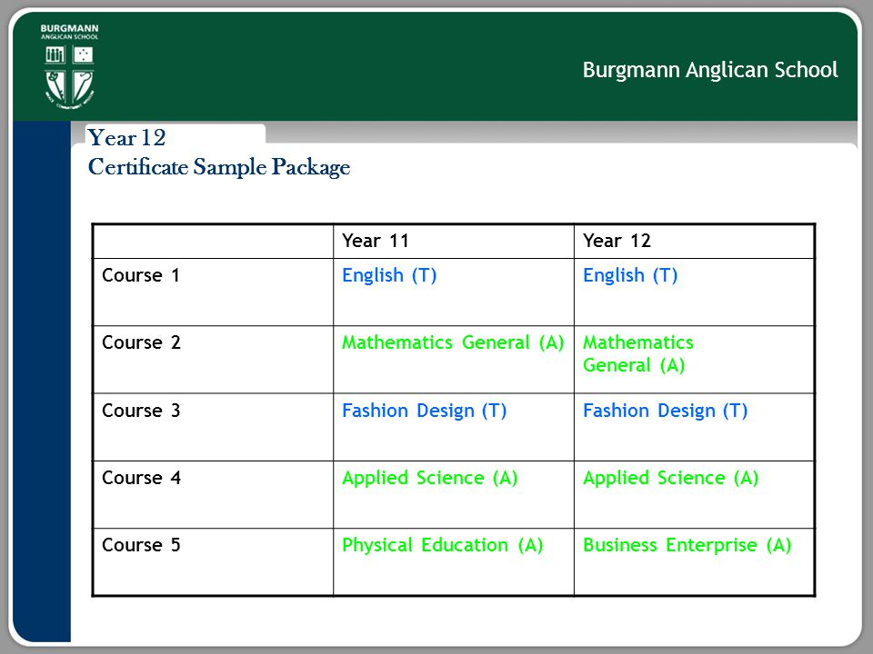 Burgmann Anglican School Year 12 Certificate Sample Package Year 11Year 12 Course 1English (T) Course 2Mathematics General (A)Mathematics General (A) Course 3Fashion Design (T) Course 4Applied Science (A) Course 5Physical Education (A)Business Enterprise (A)