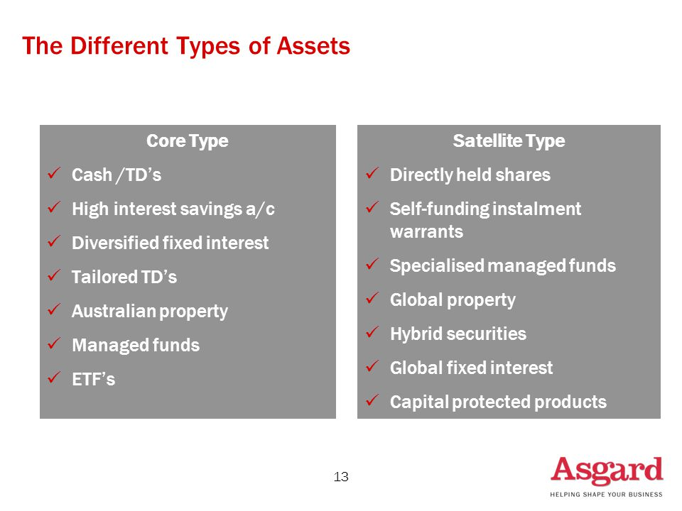 The Different Types of Assets 13 Satellite Type Directly held shares Self-funding instalment warrants Specialised managed funds Global property Hybrid securities Global fixed interest Capital protected products Core Type Cash /TD's High interest savings a/c Diversified fixed interest Tailored TD's Australian property Managed funds ETF's