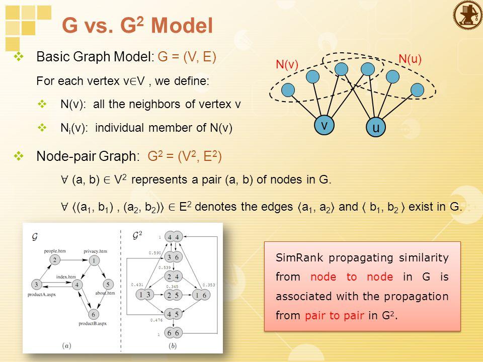 G vs. G 2 Model  Basic Graph Model: G = (V, E) For each vertex v ∈ V, we define:  N(v): all the neighbors of vertex v  N i (v): individual member o