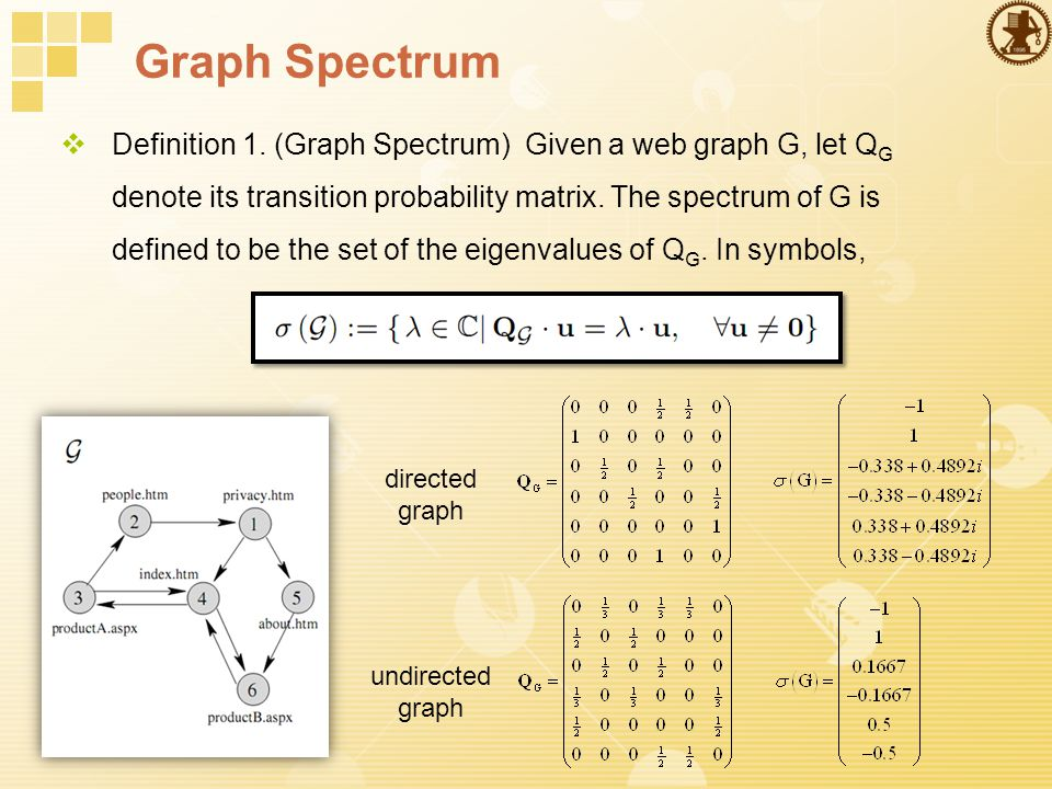 Graph Spectrum  Definition 1.