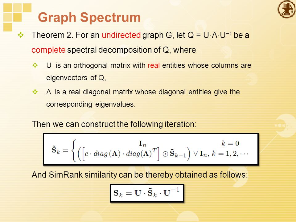 Graph Spectrum  Theorem 2.