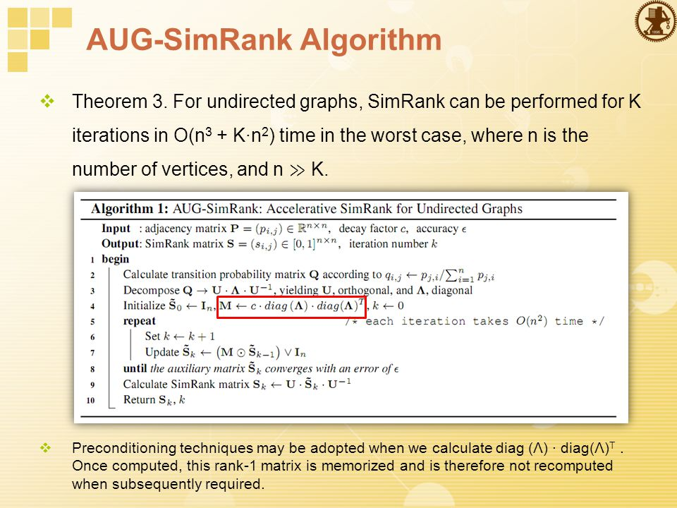 AUG-SimRank Algorithm  Theorem 3.