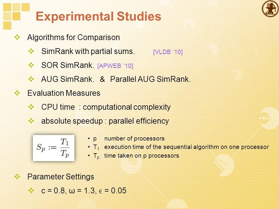 Experimental Studies  Algorithms for Comparison  SimRank with partial sums. [VLDB '10]  SOR SimRank. [APWEB '10]  AUG SimRank. & Parallel AUG SimR