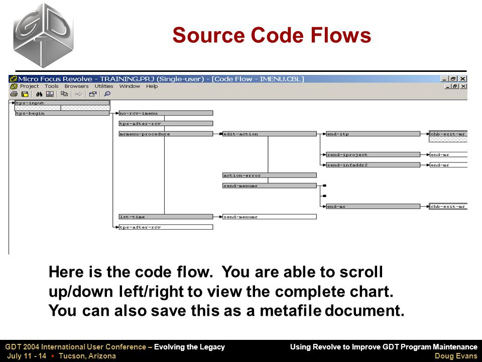 Using Revolve to Improve GDT Program Maintenance Doug Evans GDT 2004 International User Conference – Evolving the Legacy July 11 - 14  Tucson, Arizona Source Code Flows Here is the code flow.