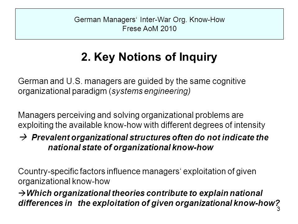 4 German Managers' Inter-War Org.
