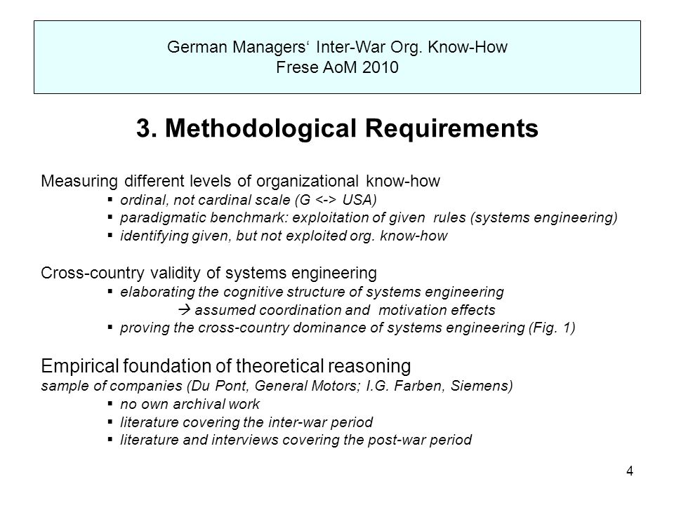 4 German Managers' Inter-War Org.