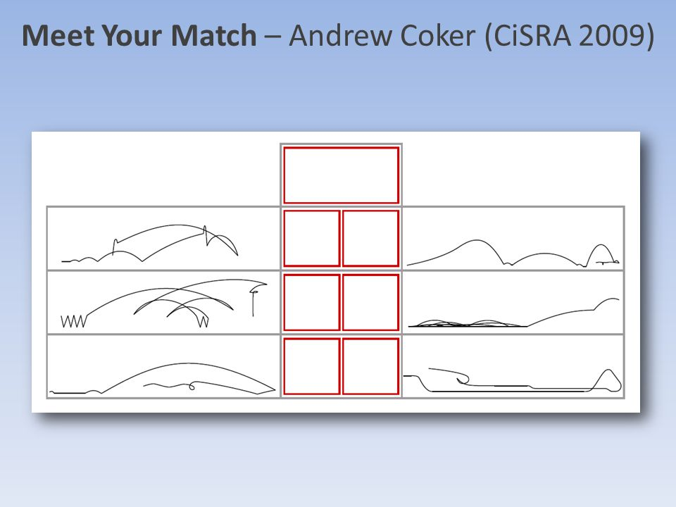 Meet Your Match – Andrew Coker (CiSRA 2009)