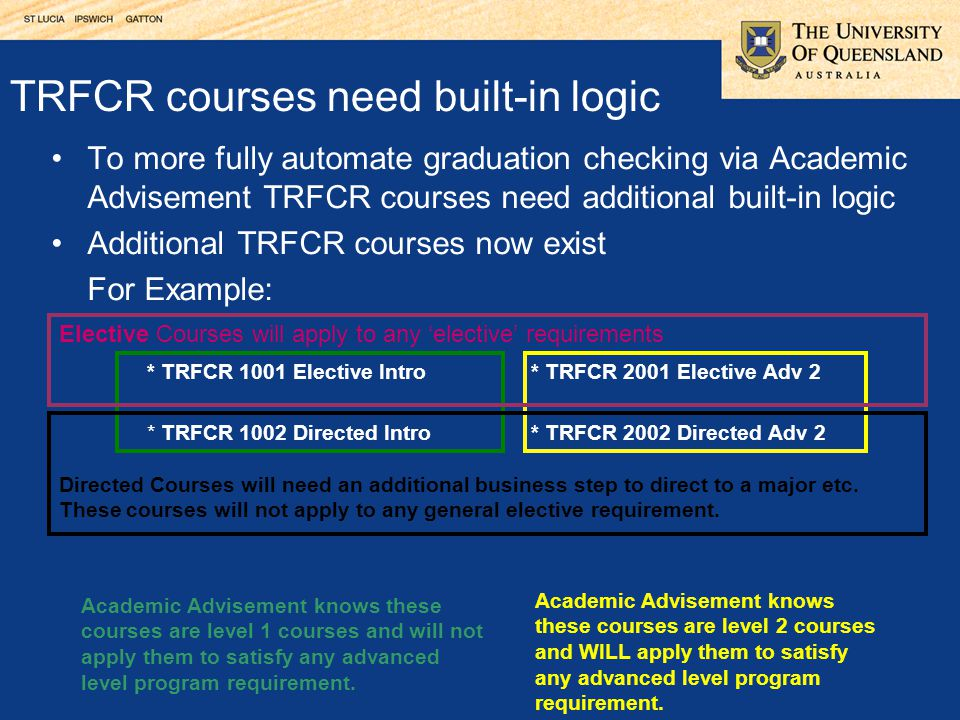 TRFCR courses need built-in logic To more fully automate graduation checking via Academic Advisement TRFCR courses need additional built-in logic Additional TRFCR courses now exist For Example: * TRFCR 1001 Elective Intro* TRFCR 2001 Elective Adv 2 * TRFCR 1002 Directed Intro* TRFCR 2002 Directed Adv 2 Academic Advisement knows these courses are level 1 courses and will not apply them to satisfy any advanced level program requirement.