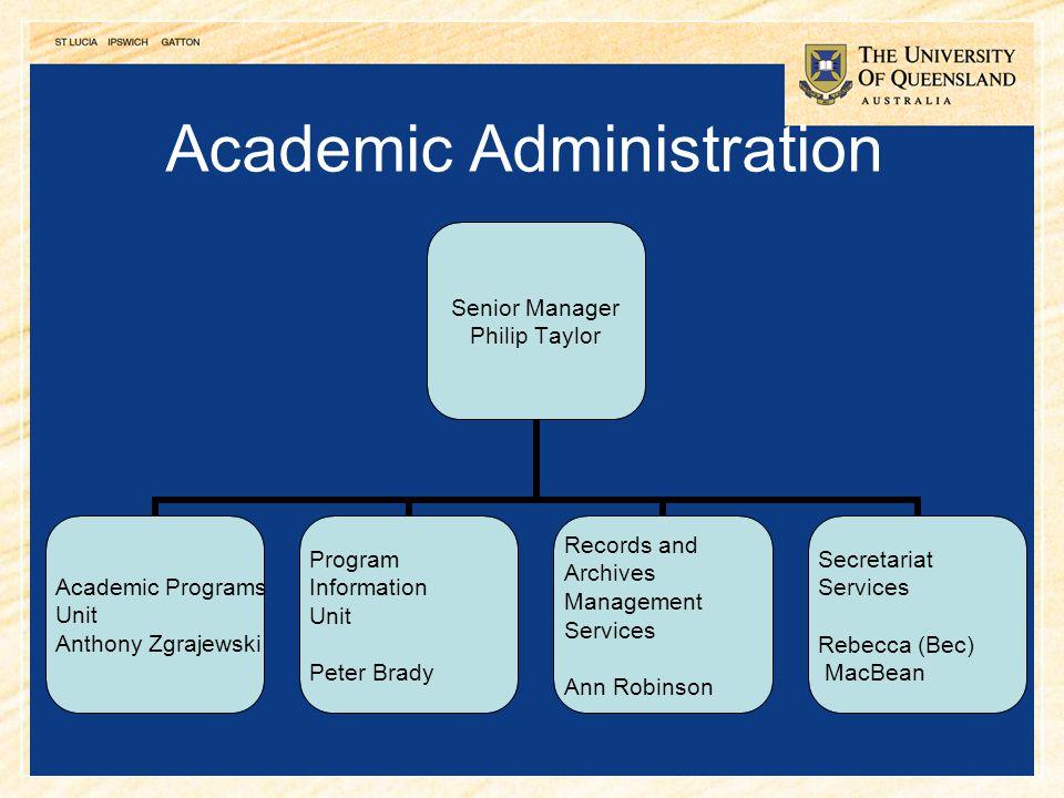 14 Academic Administration Senior Manager Philip Taylor Academic Programs Unit Anthony Zgrajewski Program Information Unit Peter Brady Records and Arc