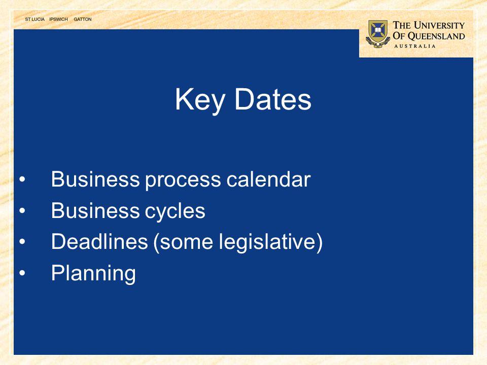 24 Key Dates Business process calendar Business cycles Deadlines (some legislative) Planning
