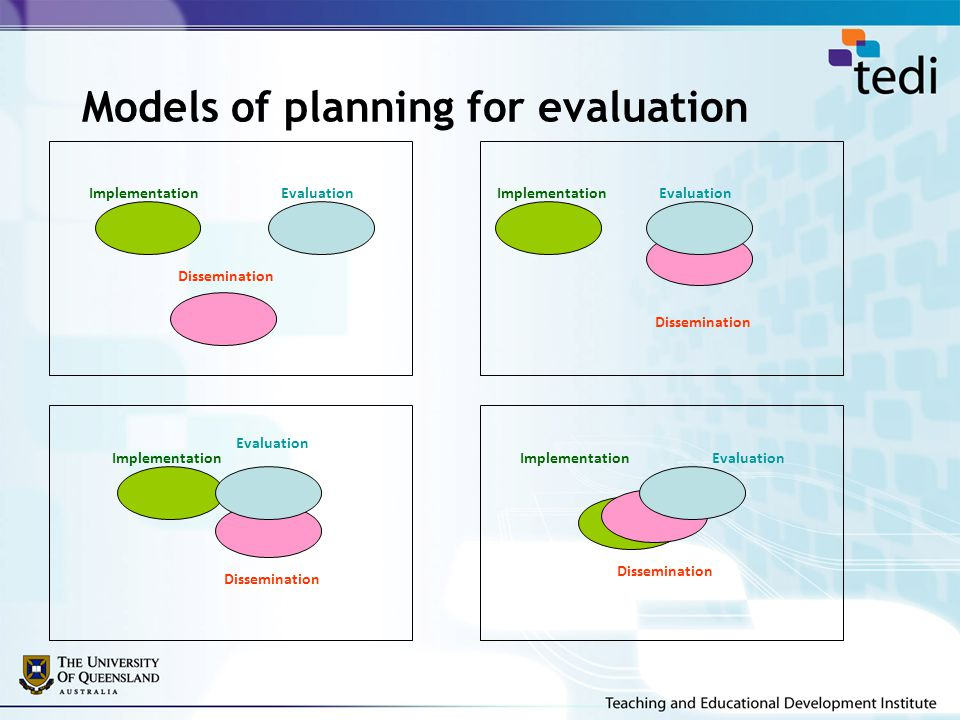 Models of planning for evaluation ImplementationEvaluation Dissemination ImplementationEvaluation Dissemination Implementation Evaluation Dissemination ImplementationEvaluation Dissemination