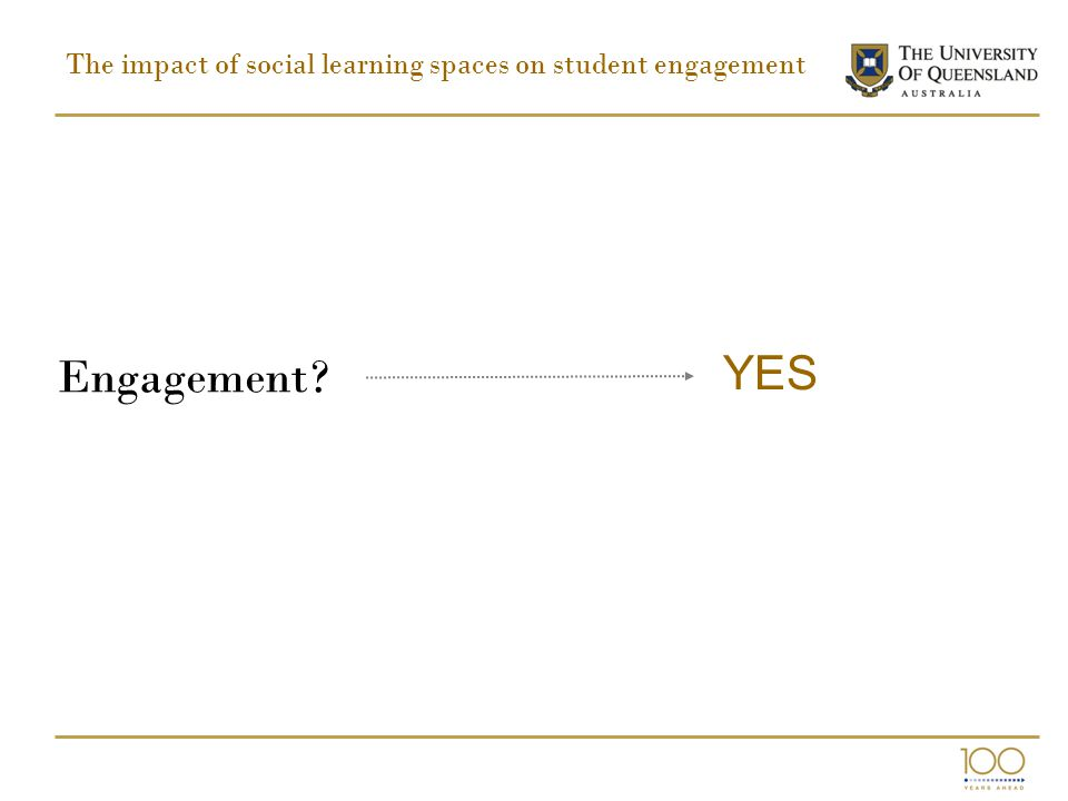 The impact of social learning spaces on student engagement Engagement YES