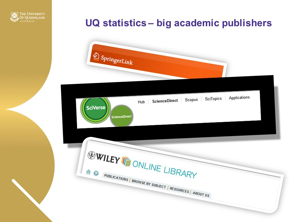 UQ statistics – big academic publishers