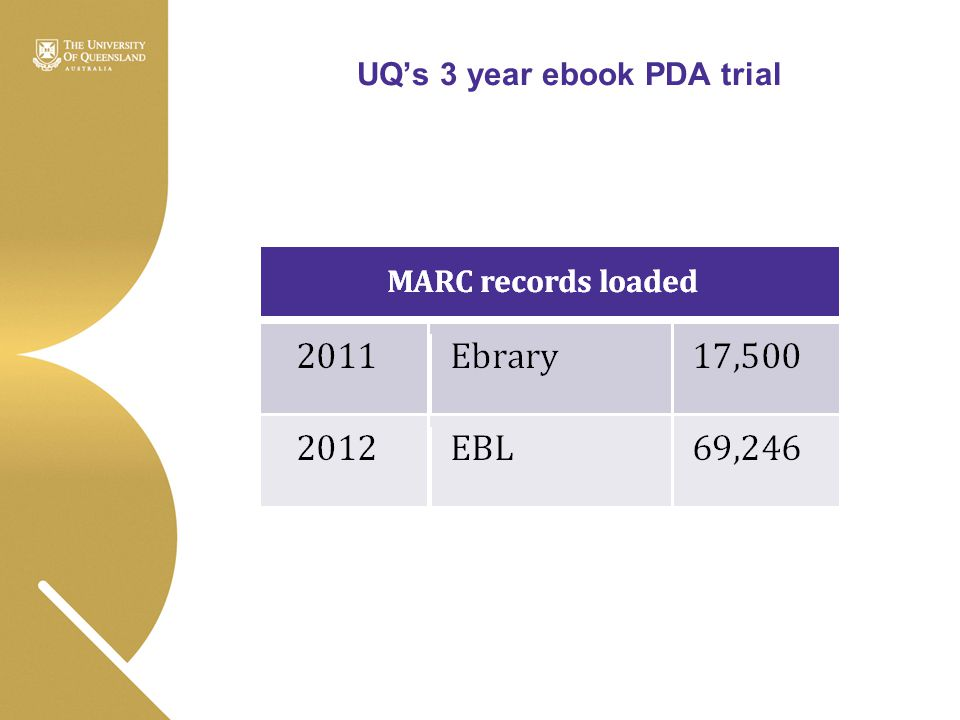 UQ's 3 year ebook PDA trial